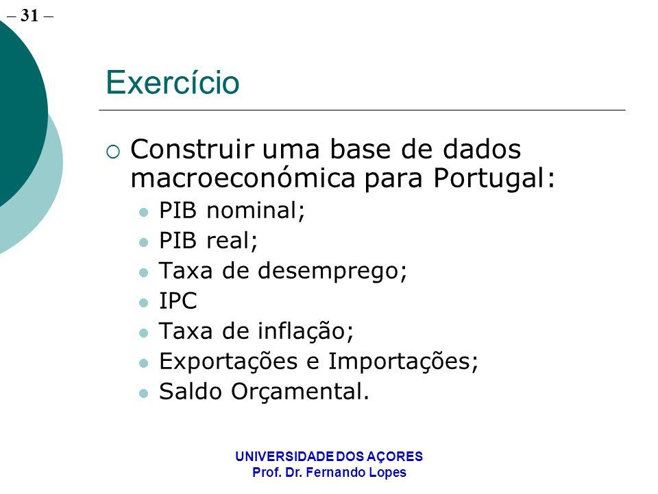 – 31 UNIVERSIDADE DOS AÇORES Prof. Dr. Fernando Lopes Exercício Construir uma base de dados macroeconómica para Portugal: PIB nominal; PIB real; Taxa