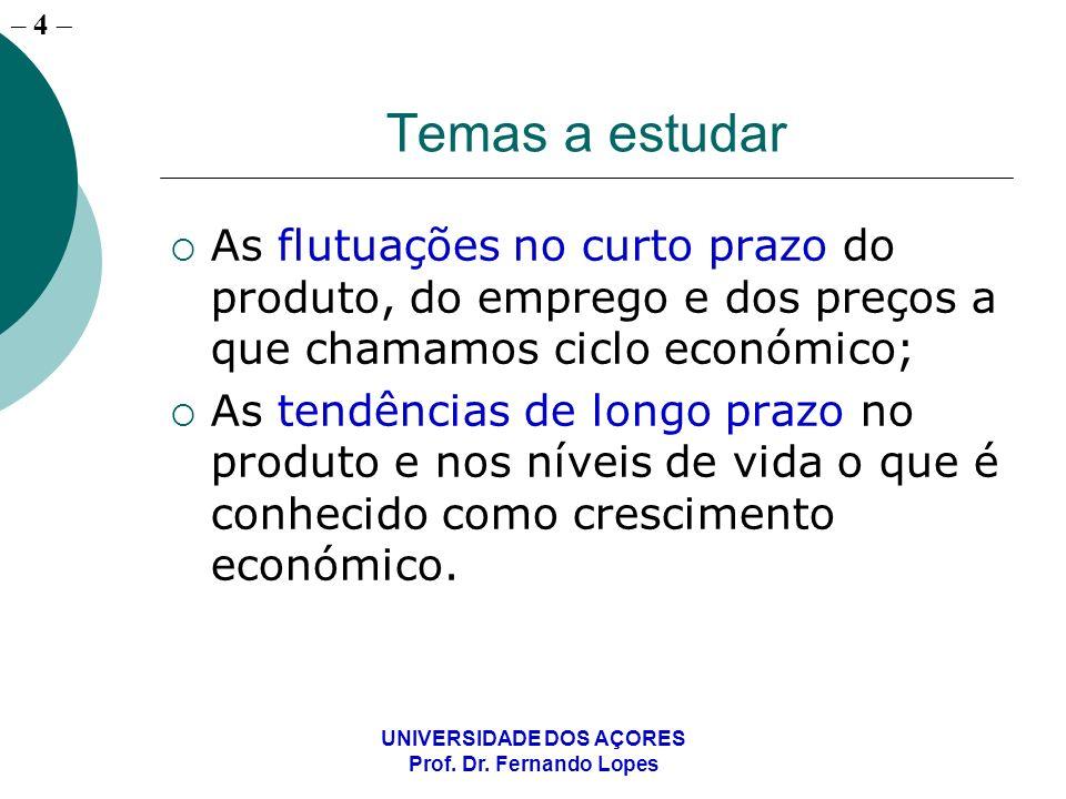 – 4 UNIVERSIDADE DOS AÇORES Prof. Dr. Fernando Lopes Temas a estudar As flutuações no curto prazo do produto, do emprego e dos preços a que chamamos c