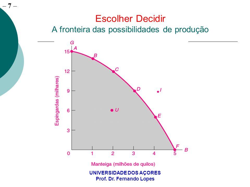– 7 UNIVERSIDADE DOS AÇORES Prof. Dr. Fernando Lopes Escolher Decidir A fronteira das possibilidades de produção