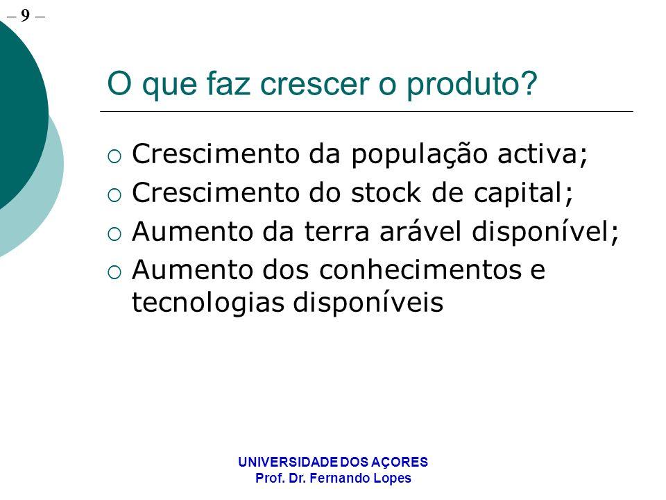 – 9 UNIVERSIDADE DOS AÇORES Prof. Dr. Fernando Lopes O que faz crescer o produto? Crescimento da população activa; Crescimento do stock de capital; Au