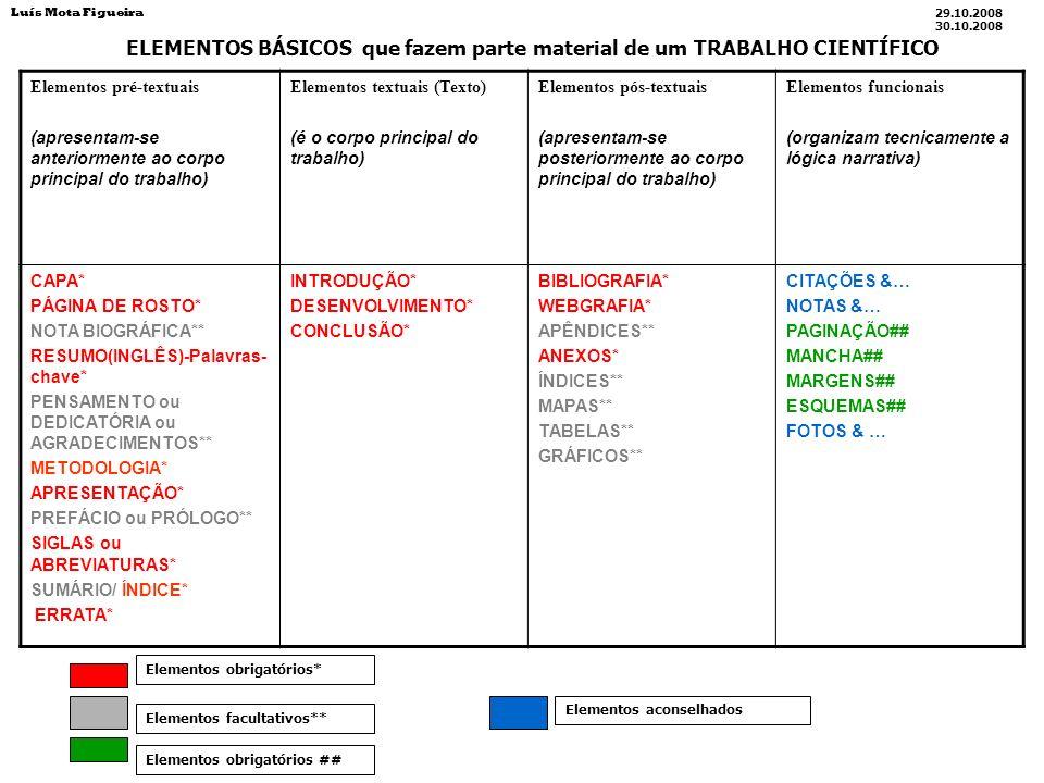 ELEMENTOS BÁSICOS que fazem parte material de um TRABALHO CIENTÍFICO Elementos pré-textuais (apresentam-se anteriormente ao corpo principal do trabalh