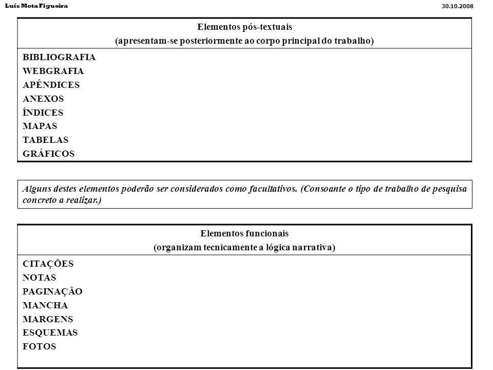 Elementos pós-textuais (apresentam-se posteriormente ao corpo principal do trabalho) BIBLIOGRAFIA WEBGRAFIA APÊNDICES ANEXOS ÍNDICES MAPAS TABELAS GRÁ