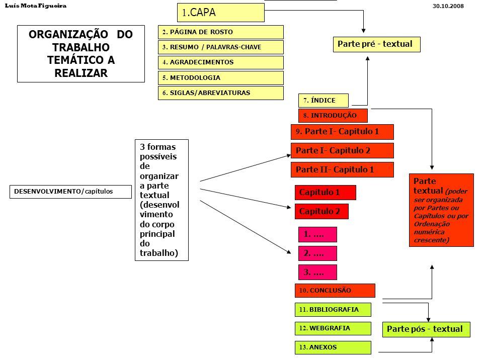 2. PÁGINA DE ROSTO 3. RESUMO / PALAVRAS-CHAVE 4. AGRADECIMENTOS 5. METODOLOGIA 6. SIGLAS/ABREVIATURAS 7. ÍNDICE 8. INTRODUÇÃO DESENVOLVIMENTO/ capítul