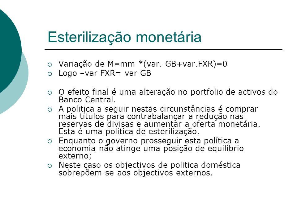 Esterilização monetária Variação de M=mm *(var. GB+var.FXR)=0 Logo –var FXR= var GB O efeito final é uma alteração no portfolio de activos do Banco Ce
