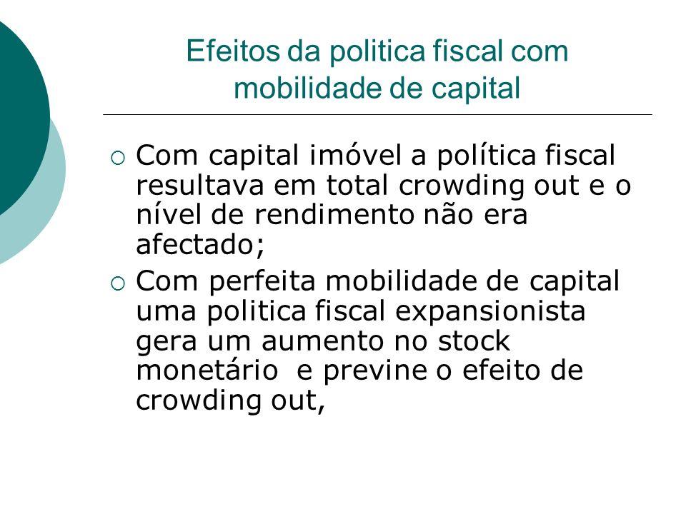 Efeitos da politica fiscal com mobilidade de capital Com capital imóvel a política fiscal resultava em total crowding out e o nível de rendimento não