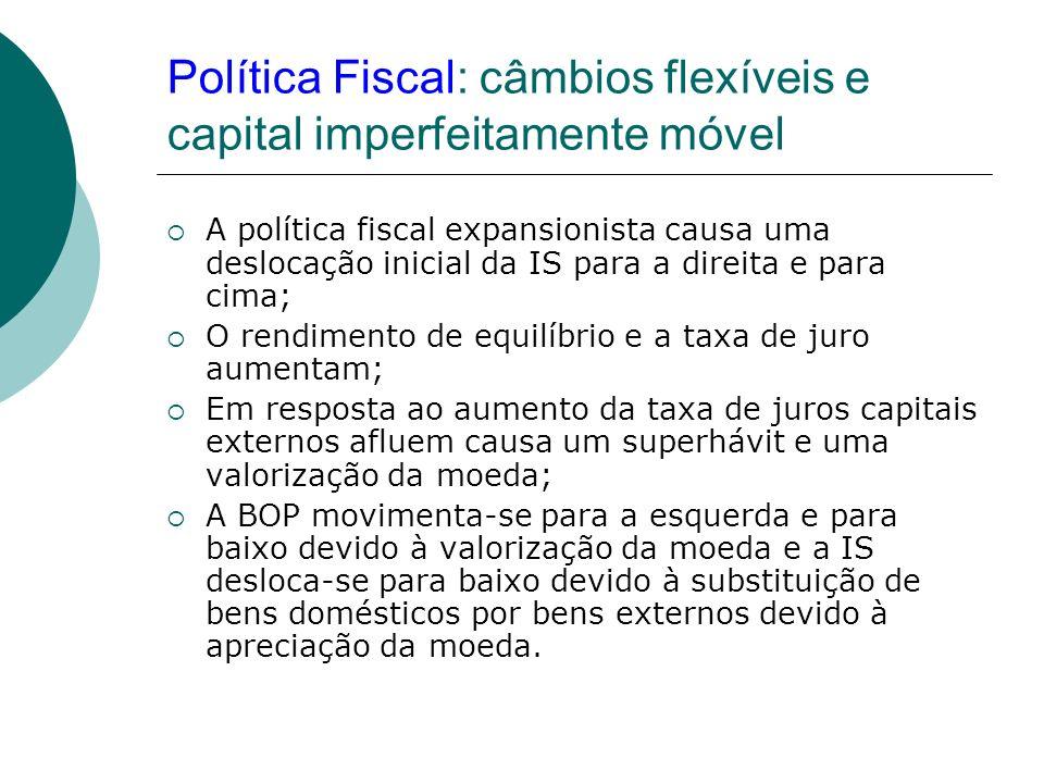Política Fiscal: câmbios flexíveis e capital imperfeitamente móvel A política fiscal expansionista causa uma deslocação inicial da IS para a direita e