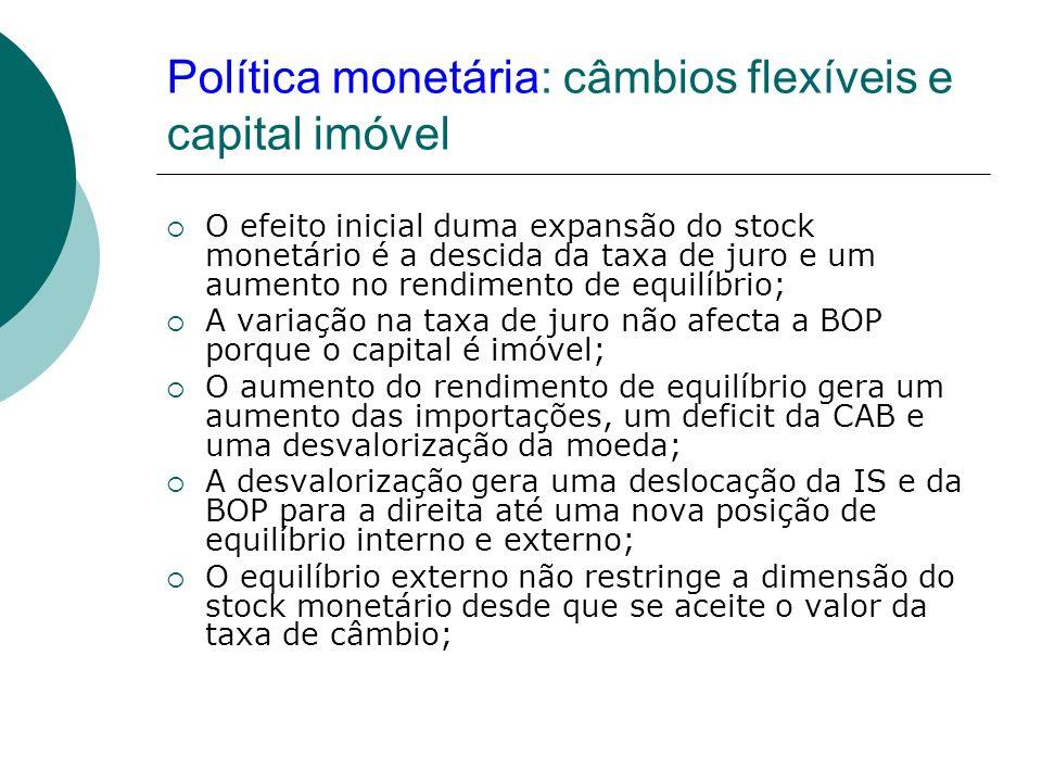 Política monetária: câmbios flexíveis e capital imóvel O efeito inicial duma expansão do stock monetário é a descida da taxa de juro e um aumento no r