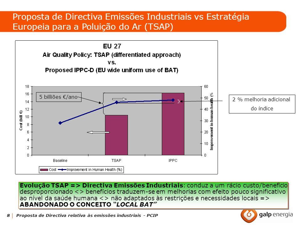 8 Proposta de Directiva relativa às emissões industriais - PCIP 5 billiões /ano 2 % melhoria adicional do índice Evolução TSAP => Directiva Emissões I