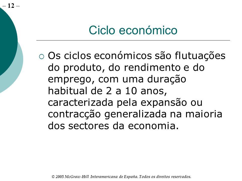 – 12 © 2005 McGraw-Hill Interamericana de España. Todos os direitos reservados. Ciclo económico Os ciclos económicos são flutuações do produto, do ren