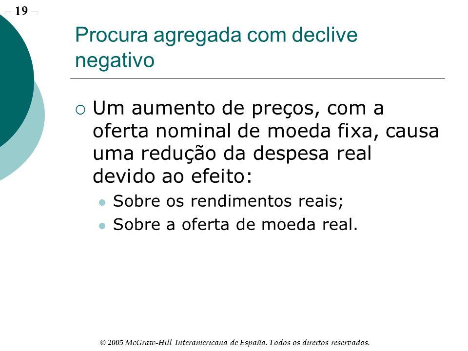 – 19 © 2005 McGraw-Hill Interamericana de España. Todos os direitos reservados. Procura agregada com declive negativo Um aumento de preços, com a ofer