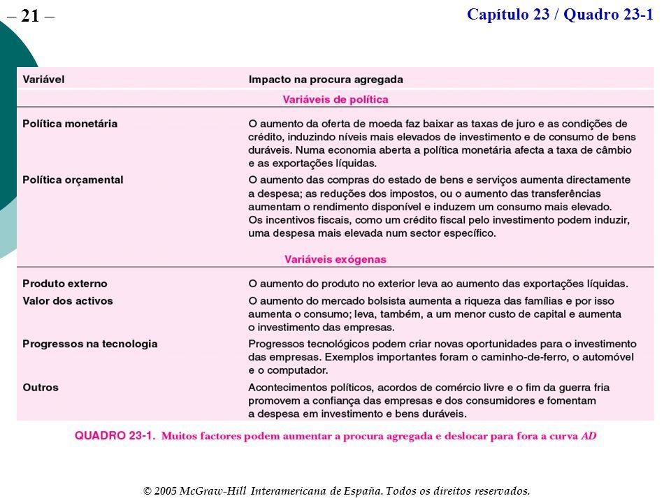 – 21 © 2005 McGraw-Hill Interamericana de España. Todos os direitos reservados. Capítulo 23 / Quadro 23-1