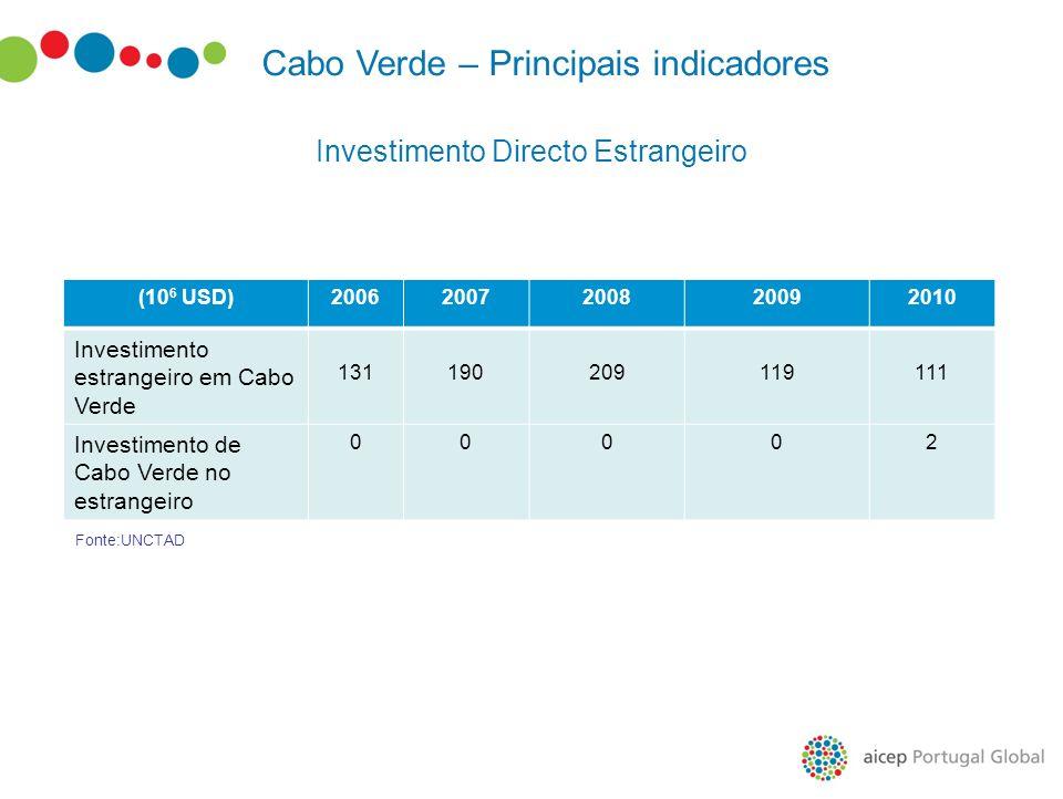 Investimento Directo Estrangeiro (10 6 USD)20062007200820092010 Investimento estrangeiro em Cabo Verde 131190209119111 Investimento de Cabo Verde no e