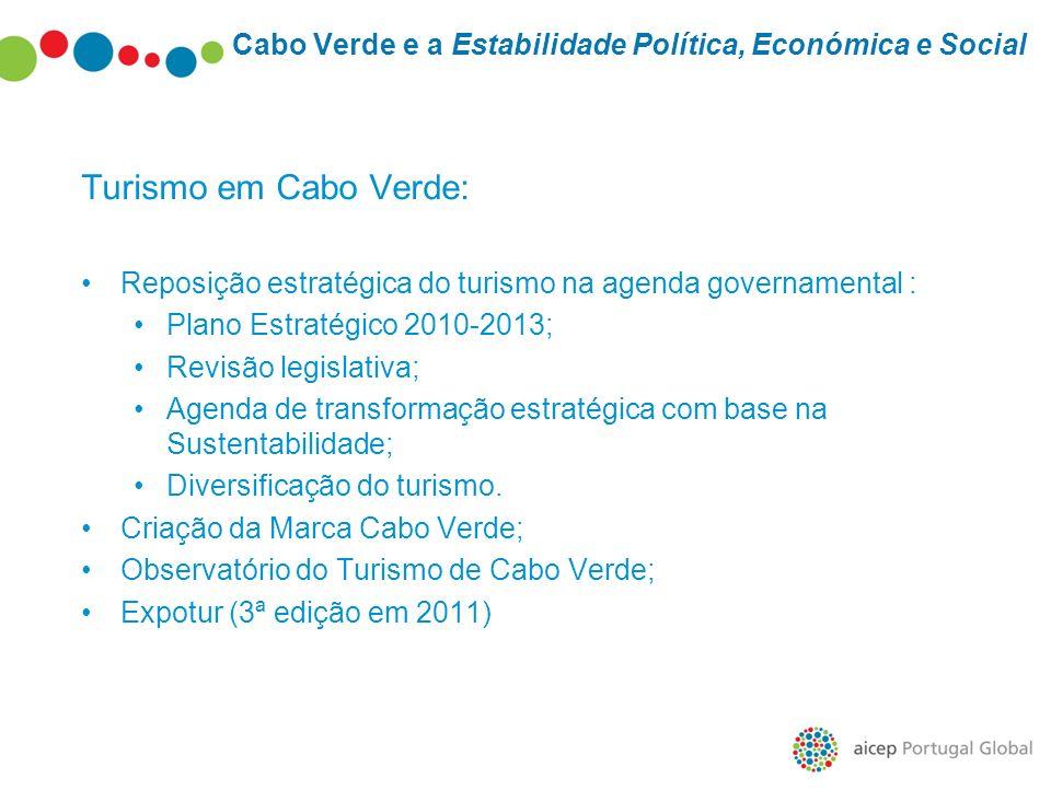 Turismo em Cabo Verde: Reposição estratégica do turismo na agenda governamental : Plano Estratégico 2010-2013; Revisão legislativa; Agenda de transfor