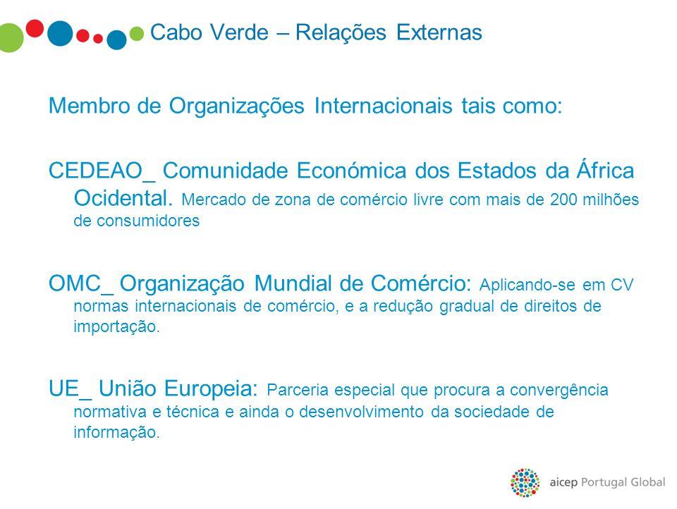 Cabo Verde – Relações Externas Membro de Organizações Internacionais tais como: CEDEAO_ Comunidade Económica dos Estados da África Ocidental. Mercado