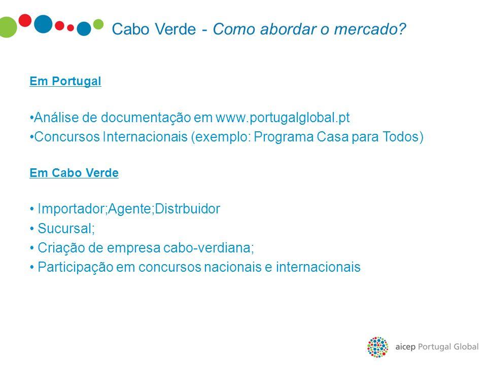 Cabo Verde - Como abordar o mercado? 33,5% Em Portugal Análise de documentação em www.portugalglobal.pt Concursos Internacionais (exemplo: Programa Ca