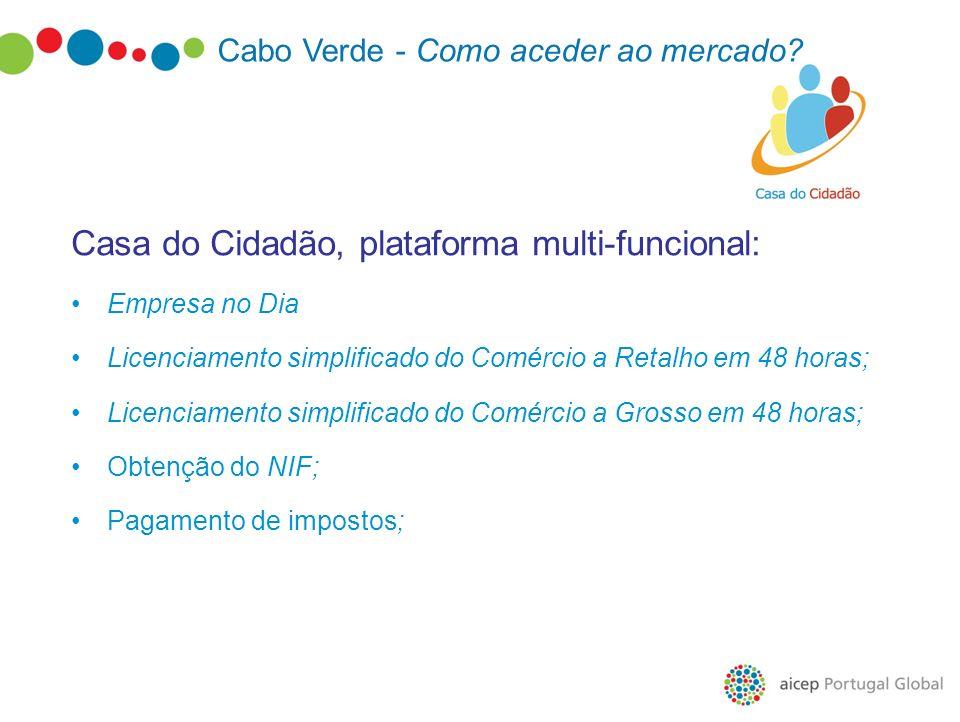 Cabo Verde - Como aceder ao mercado? 48,3% 9,8 % Casa do Cidadão, plataforma multi-funcional: Empresa no Dia Licenciamento simplificado do Comércio a