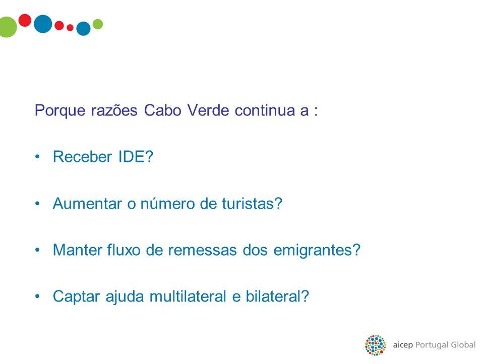 Porque razões Cabo Verde continua a : Receber IDE? Aumentar o número de turistas? Manter fluxo de remessas dos emigrantes? Captar ajuda multilateral e