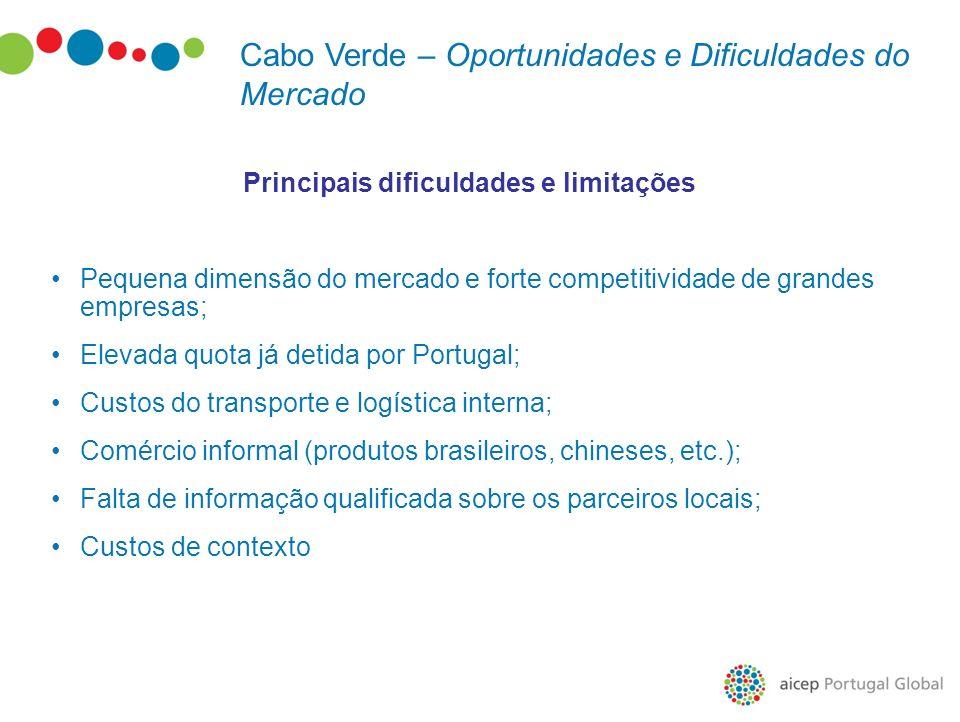 Principais dificuldades e limitações Pequena dimensão do mercado e forte competitividade de grandes empresas; Elevada quota já detida por Portugal; Cu