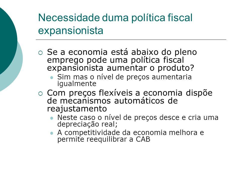 Necessidade duma política fiscal expansionista Se a economia está abaixo do pleno emprego pode uma política fiscal expansionista aumentar o produto? S
