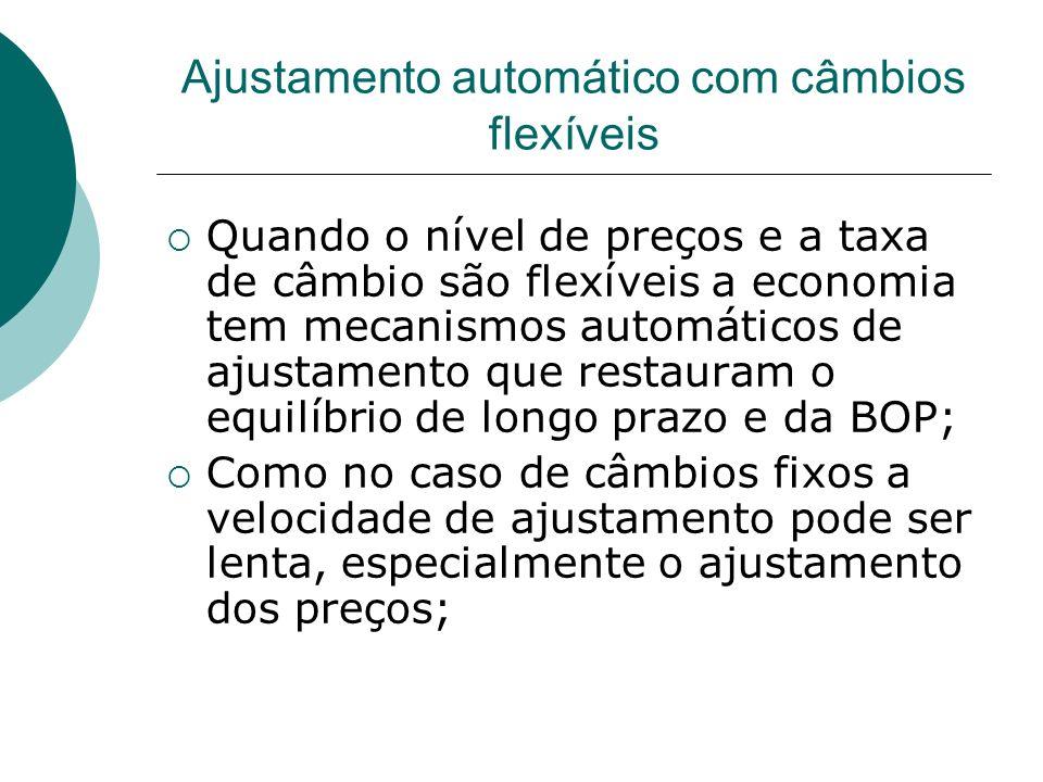 Ajustamento automático com câmbios flexíveis Quando o nível de preços e a taxa de câmbio são flexíveis a economia tem mecanismos automáticos de ajusta