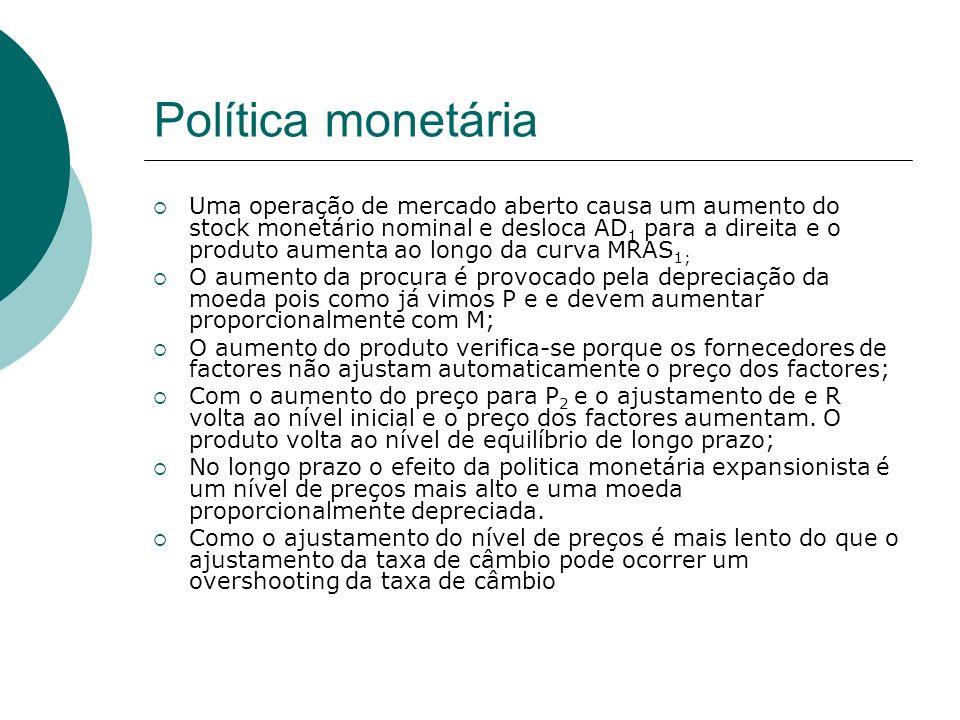 Política monetária Uma operação de mercado aberto causa um aumento do stock monetário nominal e desloca AD 1 para a direita e o produto aumenta ao lon