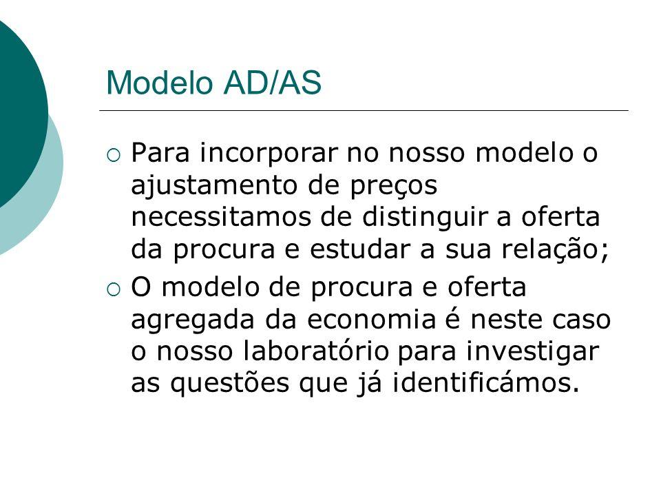 Modelo AD/AS Para incorporar no nosso modelo o ajustamento de preços necessitamos de distinguir a oferta da procura e estudar a sua relação; O modelo