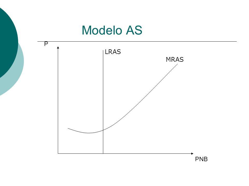Modelo AS PNB P MRAS LRAS