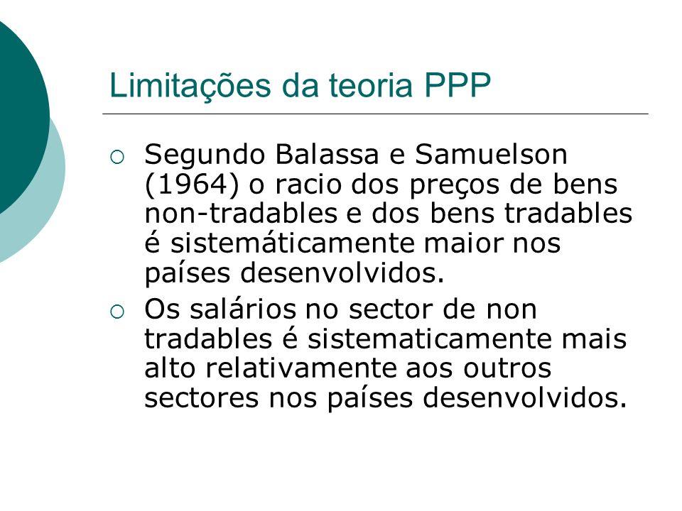 Limitações da teoria PPP Segundo Balassa e Samuelson (1964) o racio dos preços de bens non-tradables e dos bens tradables é sistemáticamente maior nos países desenvolvidos.