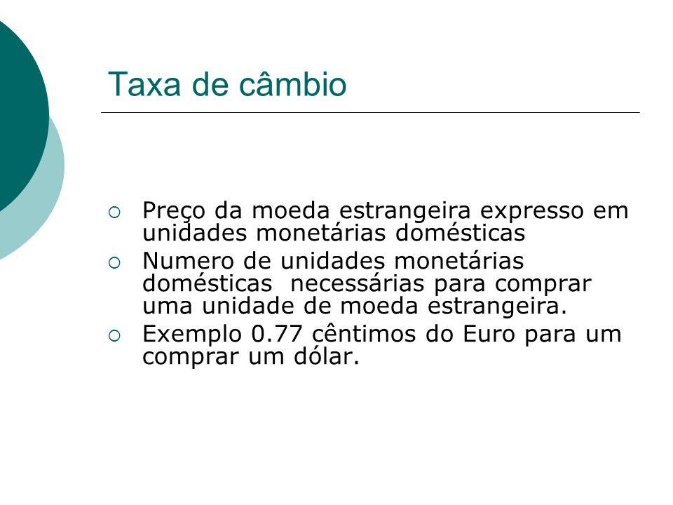 Taxa de câmbio Preço da moeda estrangeira expresso em unidades monetárias domésticas Numero de unidades monetárias domésticas necessárias para comprar uma unidade de moeda estrangeira.