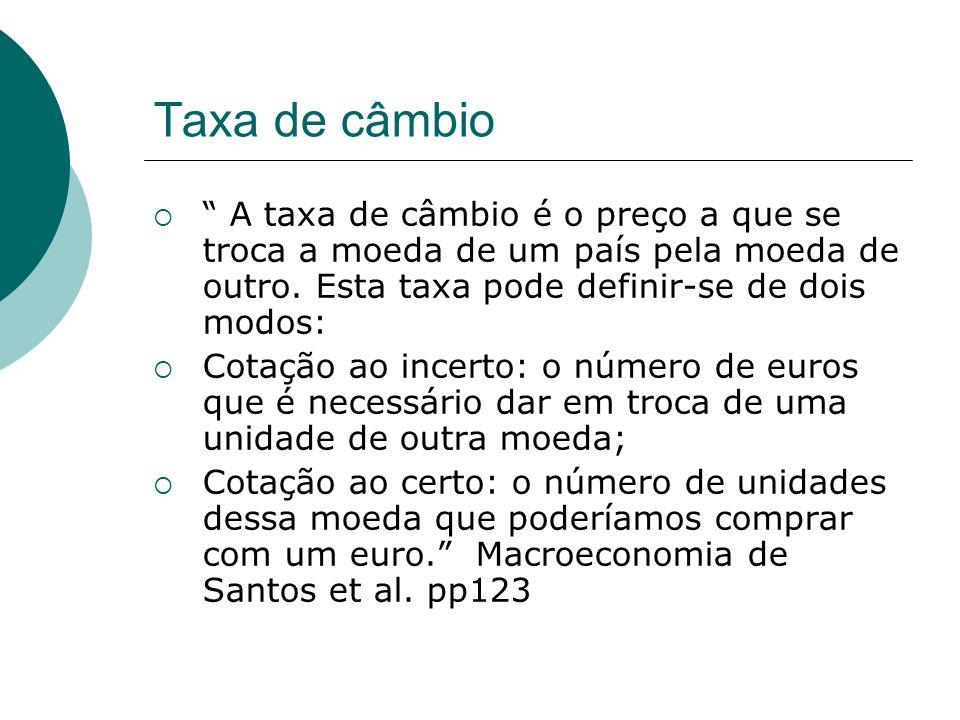 Taxa de câmbio A taxa de câmbio é o preço a que se troca a moeda de um país pela moeda de outro.