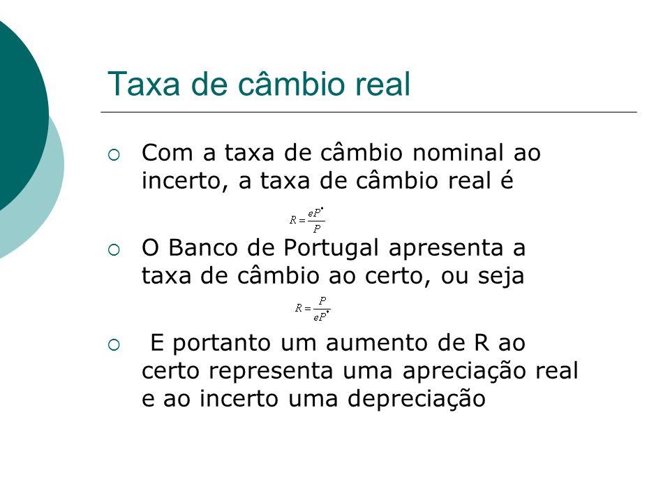 Taxa de câmbio real Com a taxa de câmbio nominal ao incerto, a taxa de câmbio real é O Banco de Portugal apresenta a taxa de câmbio ao certo, ou seja E portanto um aumento de R ao certo representa uma apreciação real e ao incerto uma depreciação