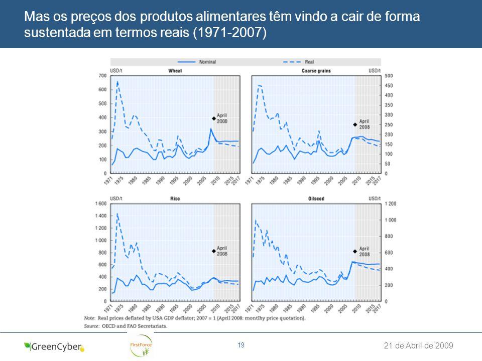 21 de Abril de 2009 19 Mas os preços dos produtos alimentares têm vindo a cair de forma sustentada em termos reais (1971-2007)