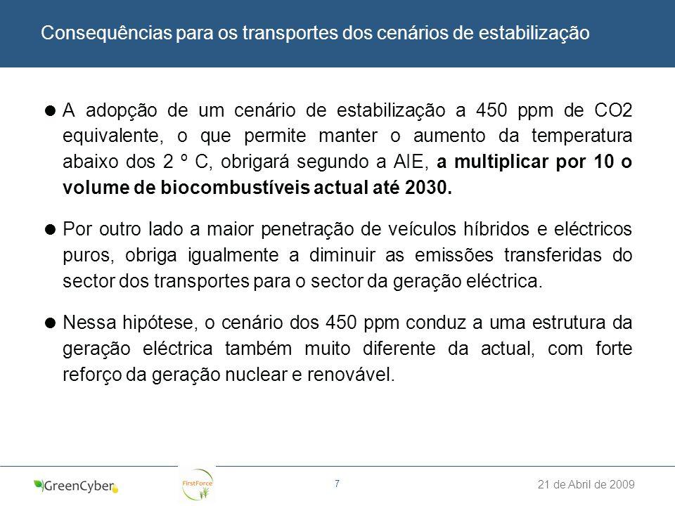 21 de Abril de 2009 7 Consequências para os transportes dos cenários de estabilização A adopção de um cenário de estabilização a 450 ppm de CO2 equiva
