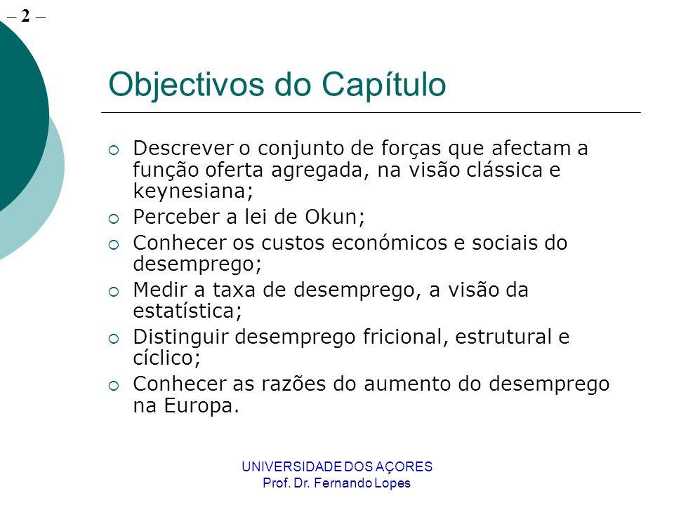 – 2 UNIVERSIDADE DOS AÇORES Prof. Dr. Fernando Lopes Objectivos do Capítulo Descrever o conjunto de forças que afectam a função oferta agregada, na vi