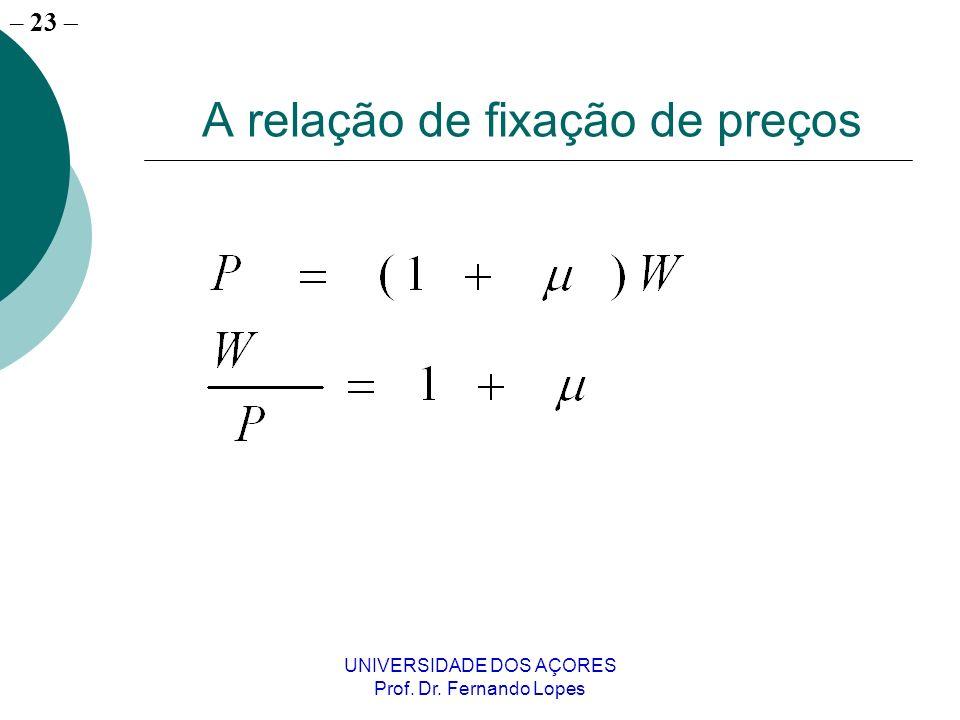 – 23 UNIVERSIDADE DOS AÇORES Prof. Dr. Fernando Lopes A relação de fixação de preços