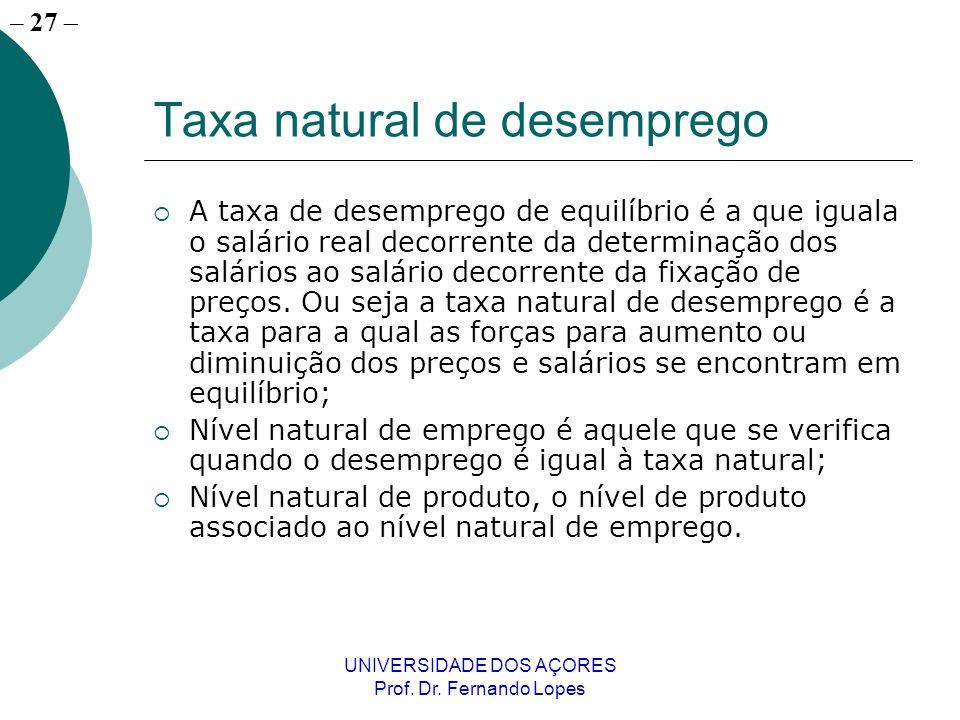 – 27 UNIVERSIDADE DOS AÇORES Prof. Dr. Fernando Lopes Taxa natural de desemprego A taxa de desemprego de equilíbrio é a que iguala o salário real deco