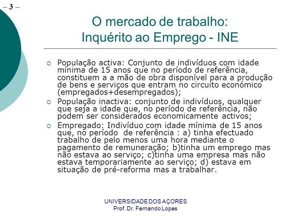 – 3 UNIVERSIDADE DOS AÇORES Prof. Dr. Fernando Lopes O mercado de trabalho: Inquérito ao Emprego - INE População activa: Conjunto de indivíduos com id