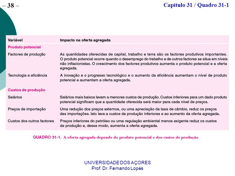 – 38 UNIVERSIDADE DOS AÇORES Prof. Dr. Fernando Lopes Capítulo 31 / Quadro 31-1