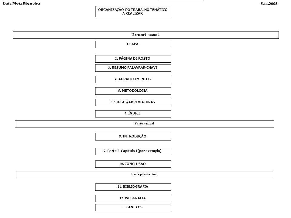 2. PÁGINA DE ROSTO 3. RESUMO PALAVRAS-CHAVE 4. AGRADECIMENTOS 5. METODOLOGIA 6. SIGLAS/ABREVIATURAS 7. ÍNDICE 8. INTRODUÇÃO 10. CONCLUSÃO 11. BIBLIOGR