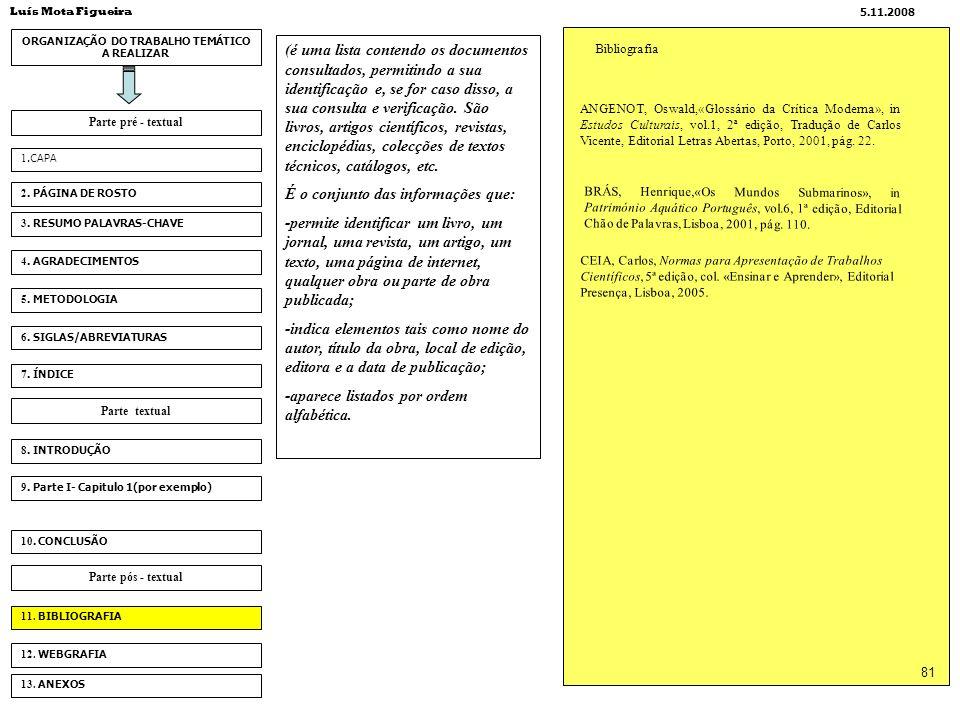 Luís Mota Figueira 2. PÁGINA DE ROSTO 3. RESUMO PALAVRAS-CHAVE 4. AGRADECIMENTOS 5. METODOLOGIA 6. SIGLAS/ABREVIATURAS 7. ÍNDICE 8. INTRODUÇÃO 10. CON