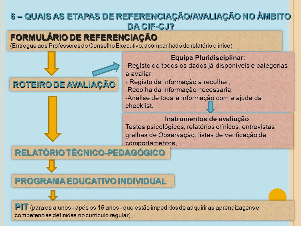 6 – QUAIS AS ETAPAS DE REFERENCIAÇÃO/AVALIAÇÃO NO ÂMBITO DA CIF-CJ? FORMULÁRIO DE REFERENCIAÇÃO (Entregue aos Professores do Conselho Executivo, acomp