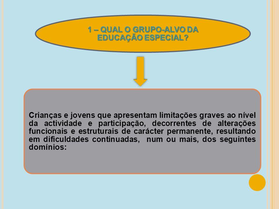 1 – QUAL O GRUPO-ALVO DA EDUCAÇÃO ESPECIAL? Crianças e jovens que apresentam limitações graves ao nível da actividade e participação, decorrentes de a