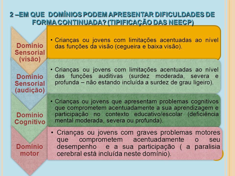 Domínio Sensorial (visão) Crianças ou jovens com limitações acentuadas ao nível das funções da visão (cegueira e baixa visão). Domínio Sensorial (audi
