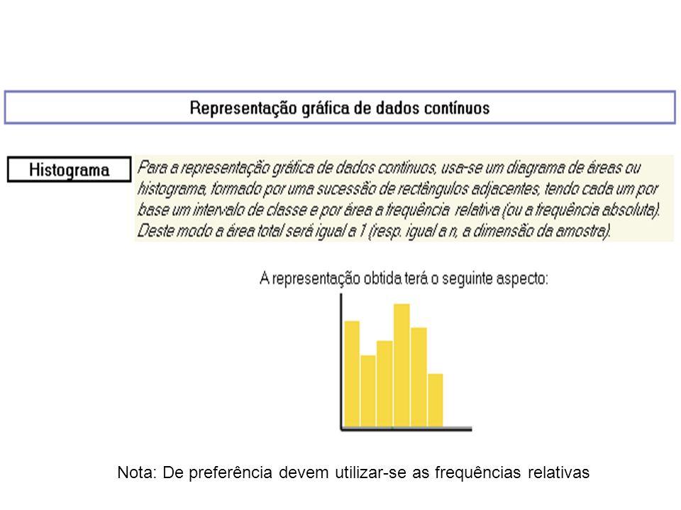 Diagrama de caule-e-folhas É um tipo de representação que se pode considerar entre a tabela e o gráfico, uma vez que são apresentados os verdadeiros valores da amostra, mas numa apresentação sugestiva, que faz lembrar um histograma.