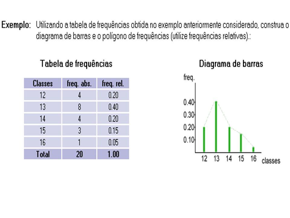 Dados Contínuos: No caso de uma variável contínua, esta pode tomar todos os valores numéricos, inteiros ou não, compreendidos no seu intervalo de variação - temos por exemplo o peso, a altura, etc...