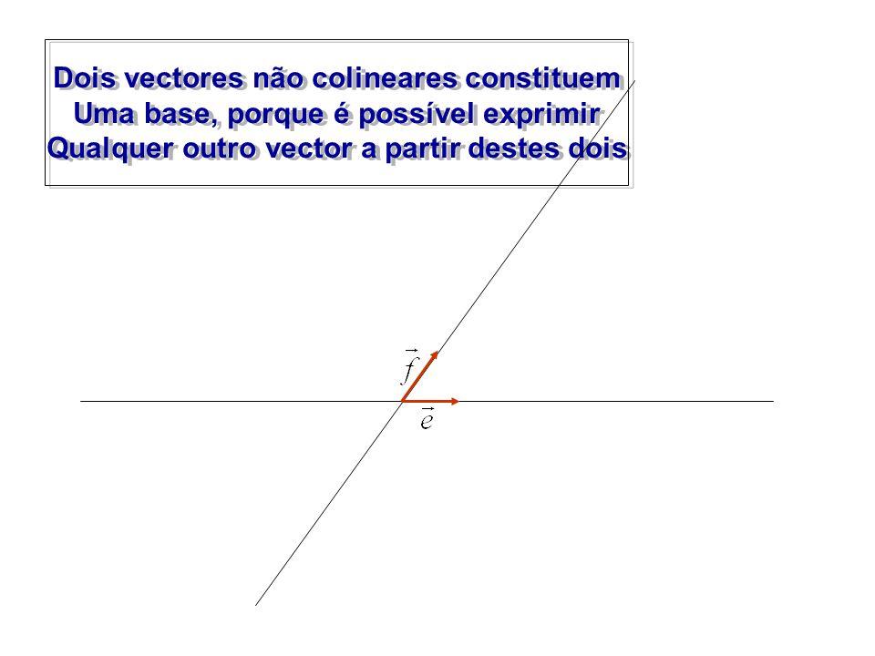 Dois vectores não colineares constituem Uma base, porque é possível exprimir Qualquer outro vector a partir destes dois Dois vectores não colineares c