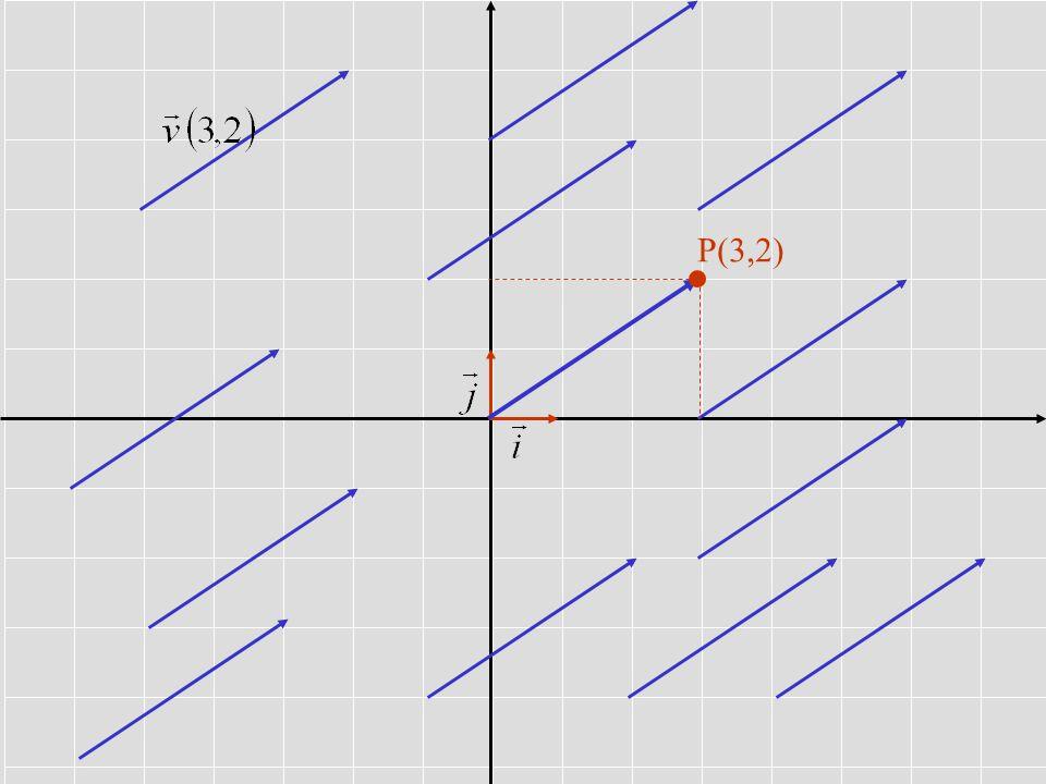 P(3,2)