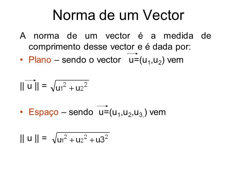 Norma de um Vector A norma de um vector é a medida de comprimento desse vector e é dada por: Plano – sendo o vector u=(u 1,u 2 ) vem || u || = Espaço