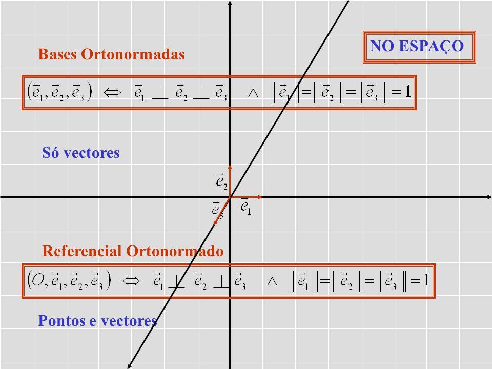 Bases Ortonormadas Referencial Ortonormado Só vectores Pontos e vectores NO ESPAÇO