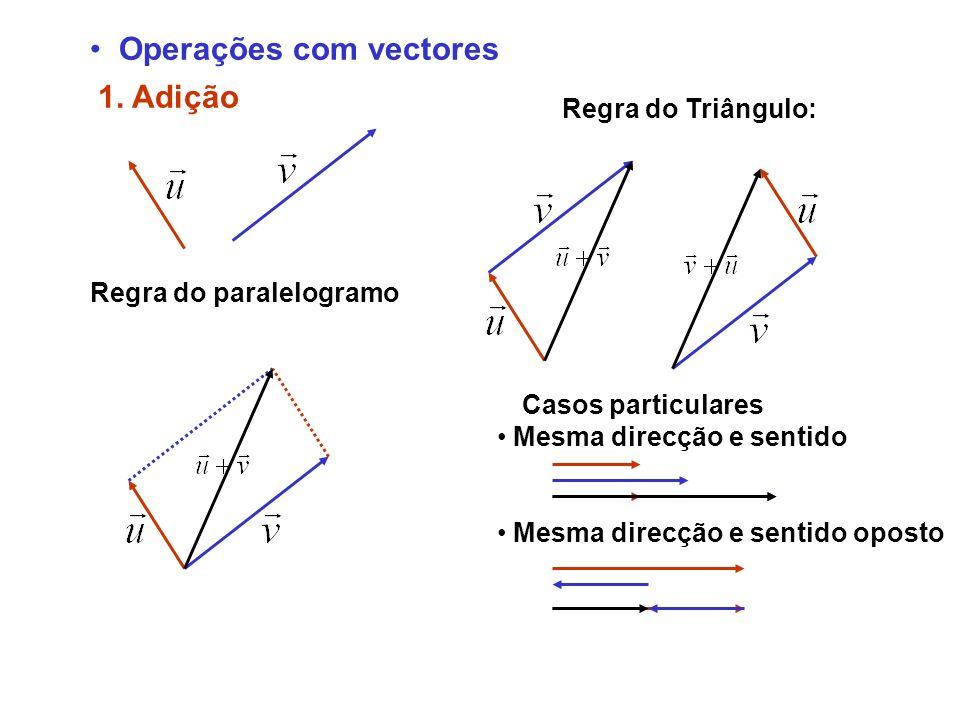 Operações com vectores 1. Adição Regra do paralelogramo Regra do Triângulo: Casos particulares Mesma direcção e sentido Mesma direcção e sentido opost
